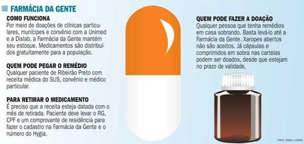 farmacia-da-gente