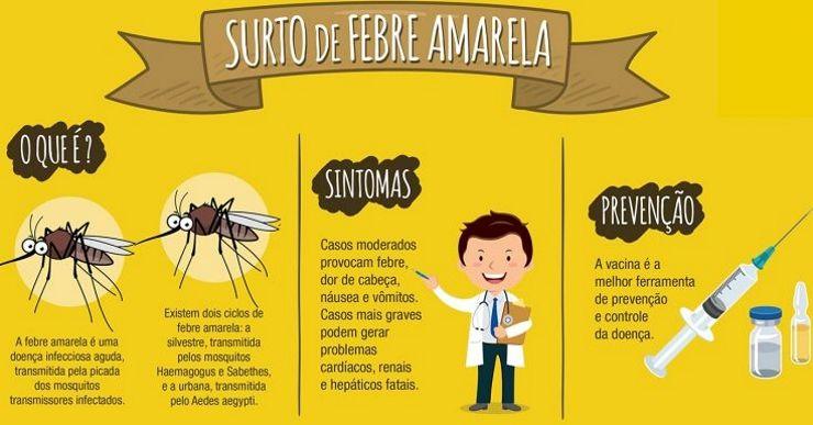 vacina-contra-febre-amarela